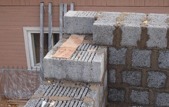 Стоимость керамзитобетона 1м3 москва институт бетона
