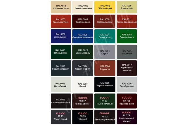 Неполная линейка выбора цвета металлочерепицы.