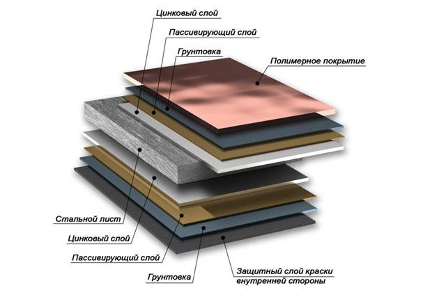 Обработка металлического листа «по максимуму»