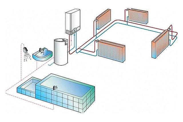 Двухконтурная схема газового отопления